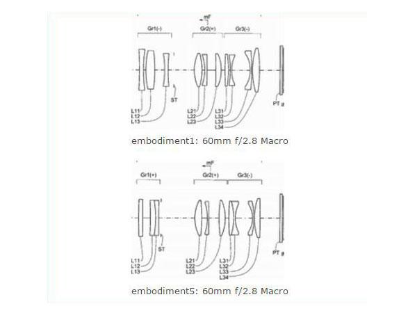 Konica Minolta 60mm F2.8 Macro Lens Patent