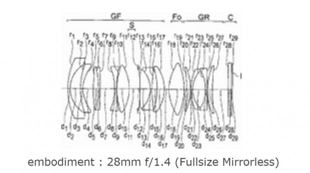 olympus-28mm-f-1.4-lens-patent