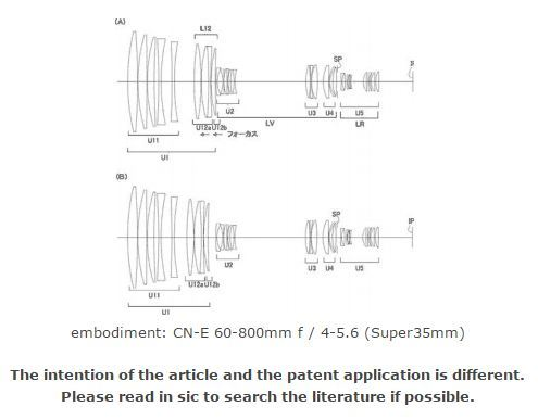 canon-cn-e-60-800-mm-lens-patent-image