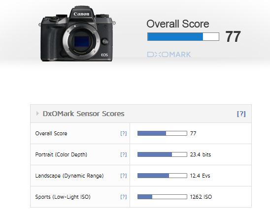 Canon-EOS-M5-review-at-DXOMark-1