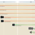 Fujifilm-GF-Lens-Development-Roadmap