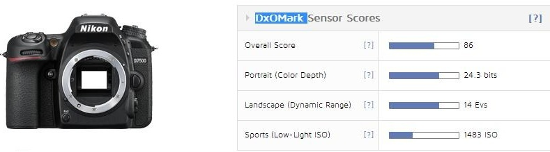 Nikon-D7500-reviews-at-DxOMark