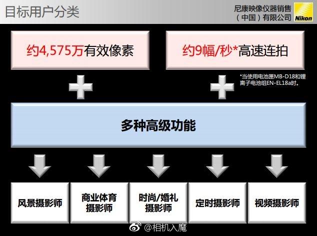Nikon-D850-slides-2