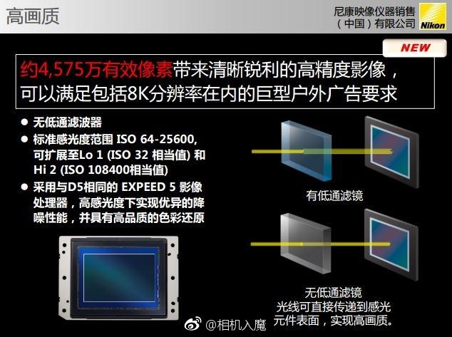 Nikon-D850-slides-9