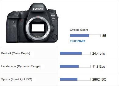 Canon-EOS-6D-Mark-II-DxOMark-overall-scores