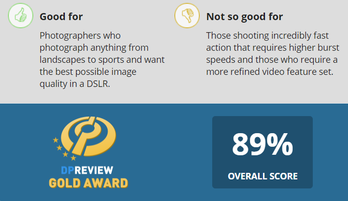 Nikon-D850-Gets-Gold-Award-at-DPReview