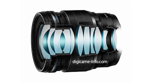 Olympus-17mm-f1.2-PRO-Lens-Image-3