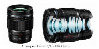 Olympus-17mm-f1.2-PRO-Lens