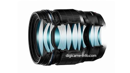Olympus-45mm-f1.2-PRO-Lens-Image-3