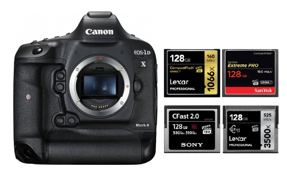 Best Memory Cards For Canon Eos 1d X Mark Ii Camera Ears